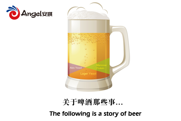 2016年国际啤酒技术论坛 安琪等你参加
