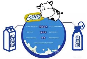 巴氏奶到底有什么不同
