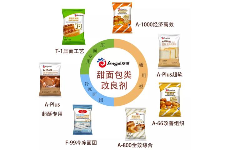 如何选择安琪面包改良剂,以提升面包品质?