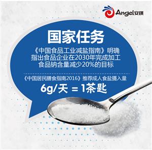 图解 | 国家任务,减盐20%,食品研发工程师的责任